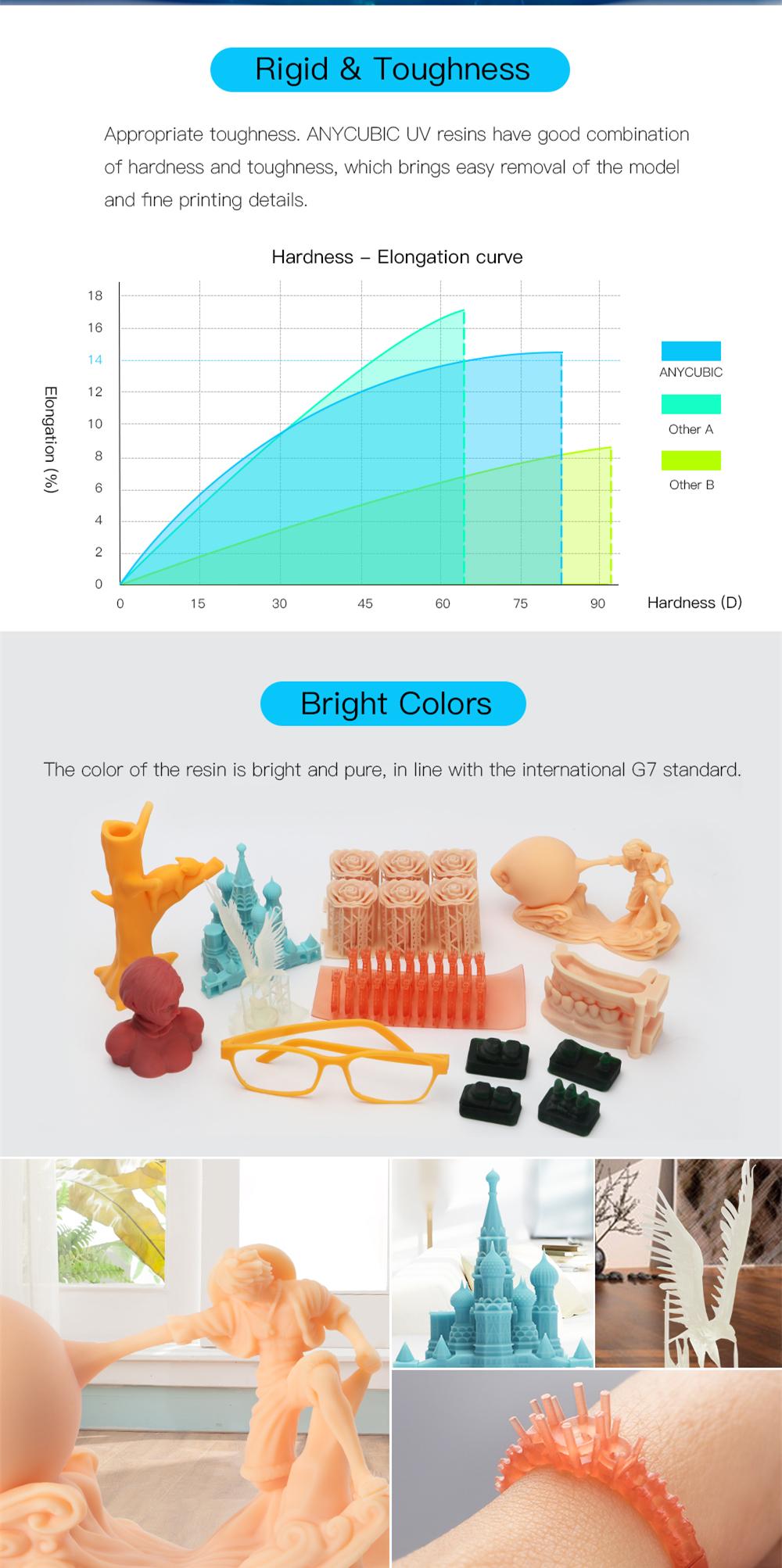 Anycubic 355-410nm UV Sensitive Normal Dental Castable 500 ml/1L Liquid  Printing Material