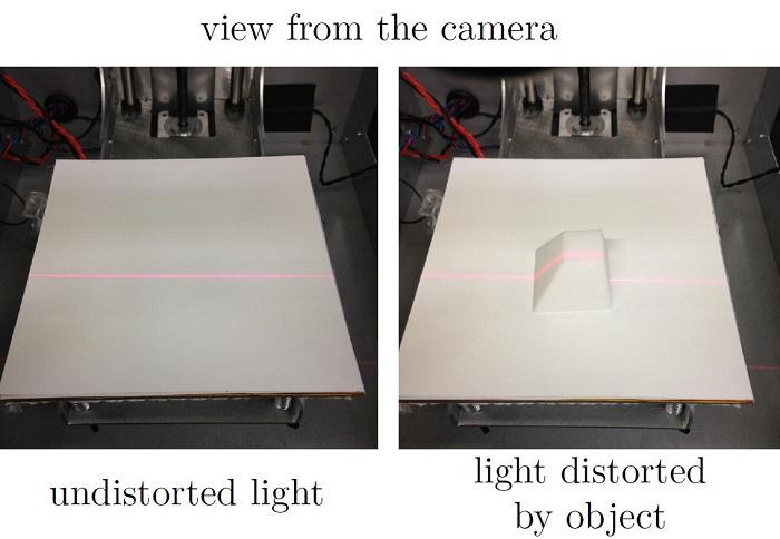 laser 3d printing